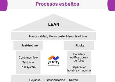 Lean Company