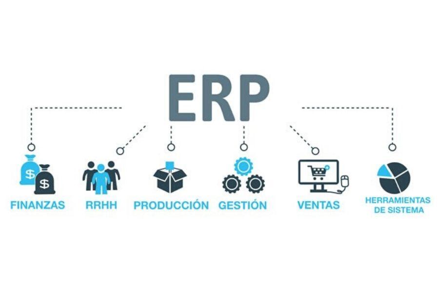 Su negocio está listo para un sistema ERP?