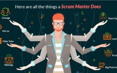 Las responsabilidades del SCRUM Master